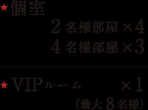 個室 2名様部屋×4 4名様部屋×3 VIPルーム×1(最大8 名様)